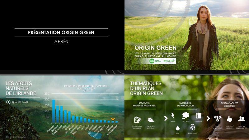 La présentation PowerPoint Origin Green après modernisation